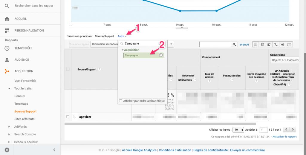 Google Analytics : Campagne